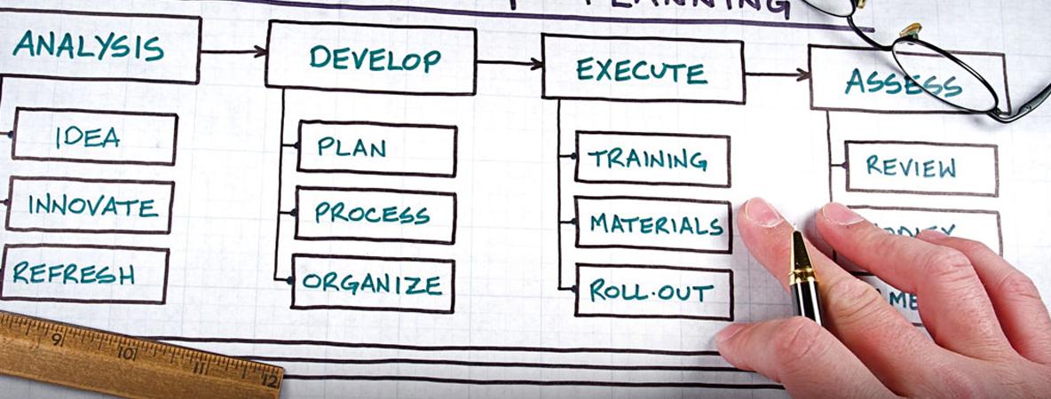تخطيط وإدارة المؤسسات